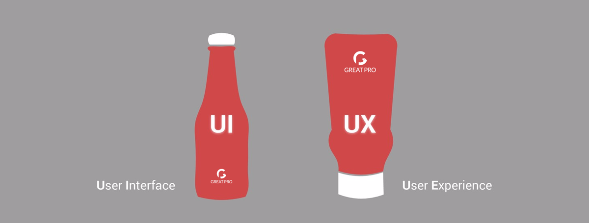 UX-text