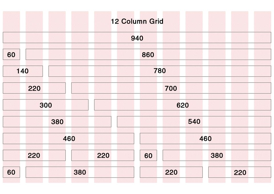 сеточная система 960px